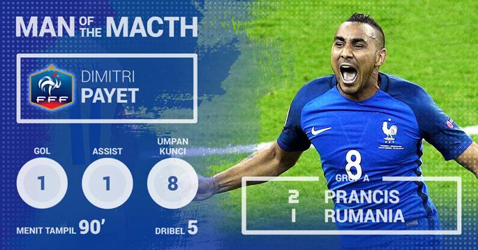 EURO 2016: Fransa – Rumıniya oyununun ən yaxşısı
