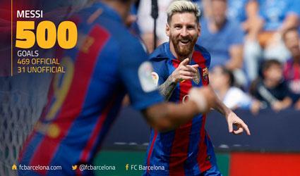 Messi 500-ə çatdı